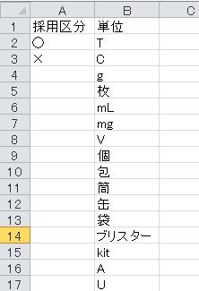 vba2-11-2